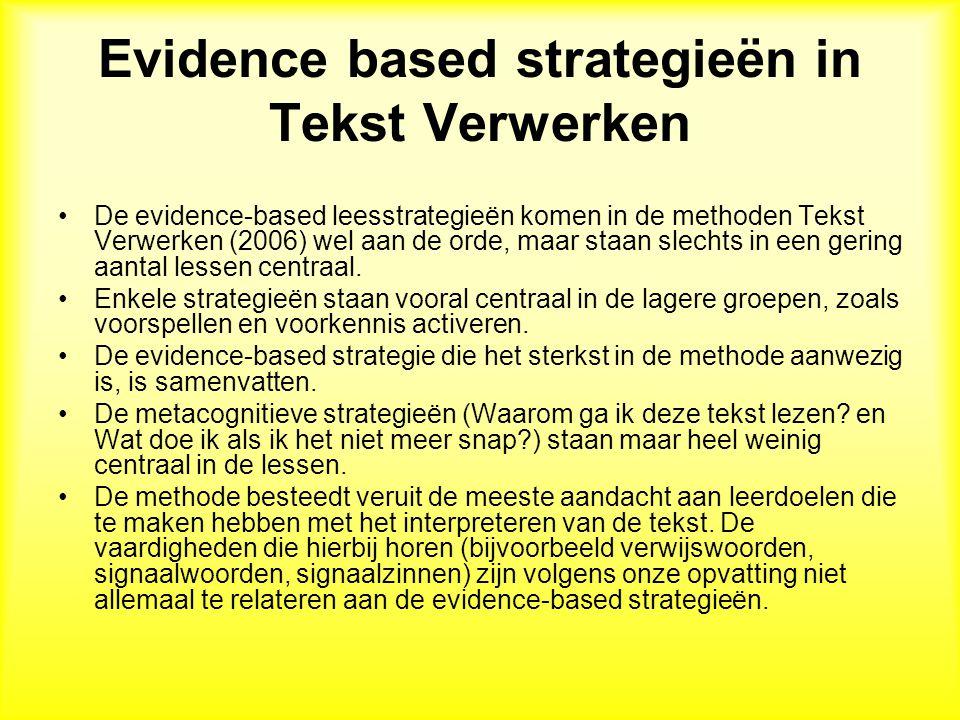 Evidence based strategieën in Tekst Verwerken