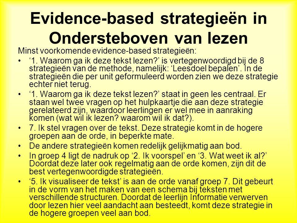 Evidence-based strategieën in Ondersteboven van lezen