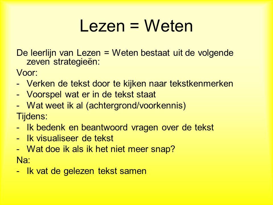 Lezen = Weten De leerlijn van Lezen = Weten bestaat uit de volgende zeven strategieën: Voor: Verken de tekst door te kijken naar tekstkenmerken.