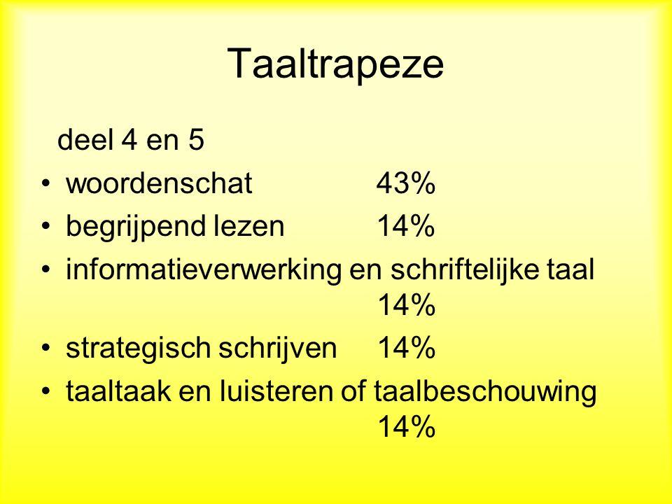 Taaltrapeze deel 4 en 5 woordenschat 43% begrijpend lezen 14%
