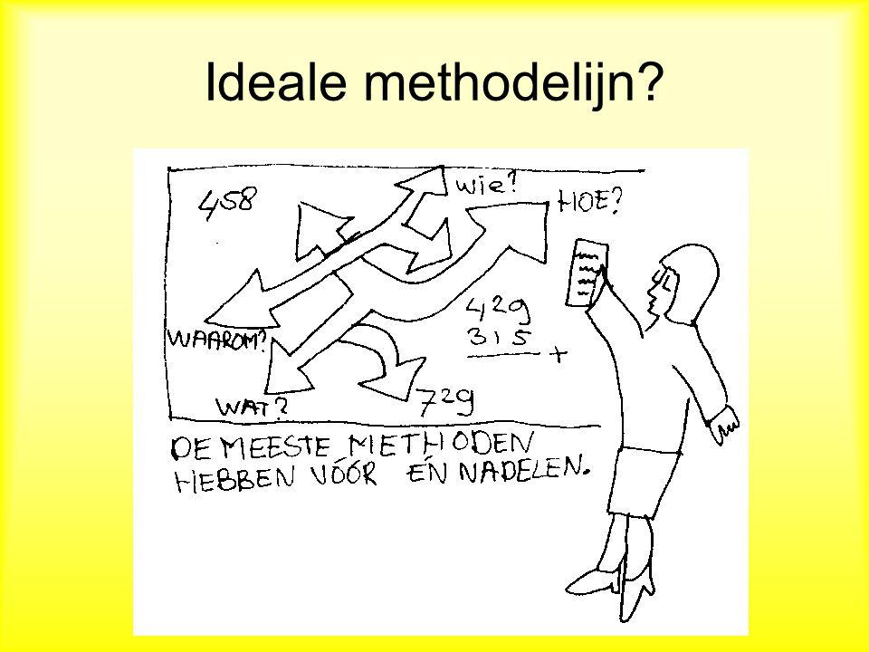 Ideale methodelijn