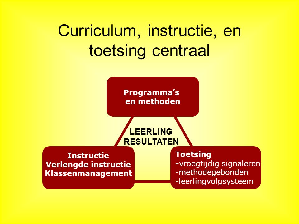 Curriculum, instructie, en toetsing centraal