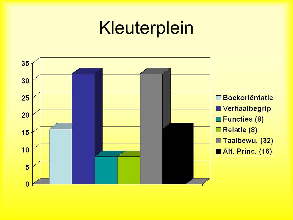 Kleuterplein