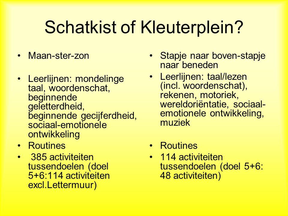 Schatkist of Kleuterplein