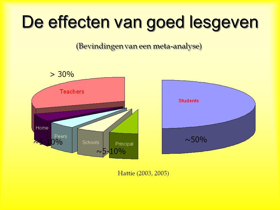 De effecten van goed lesgeven