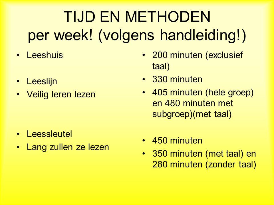 TIJD EN METHODEN per week! (volgens handleiding!)