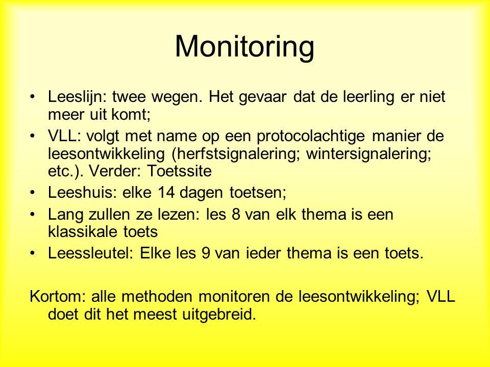 Monitoring Leeslijn: twee wegen. Het gevaar dat de leerling er niet meer uit komt;