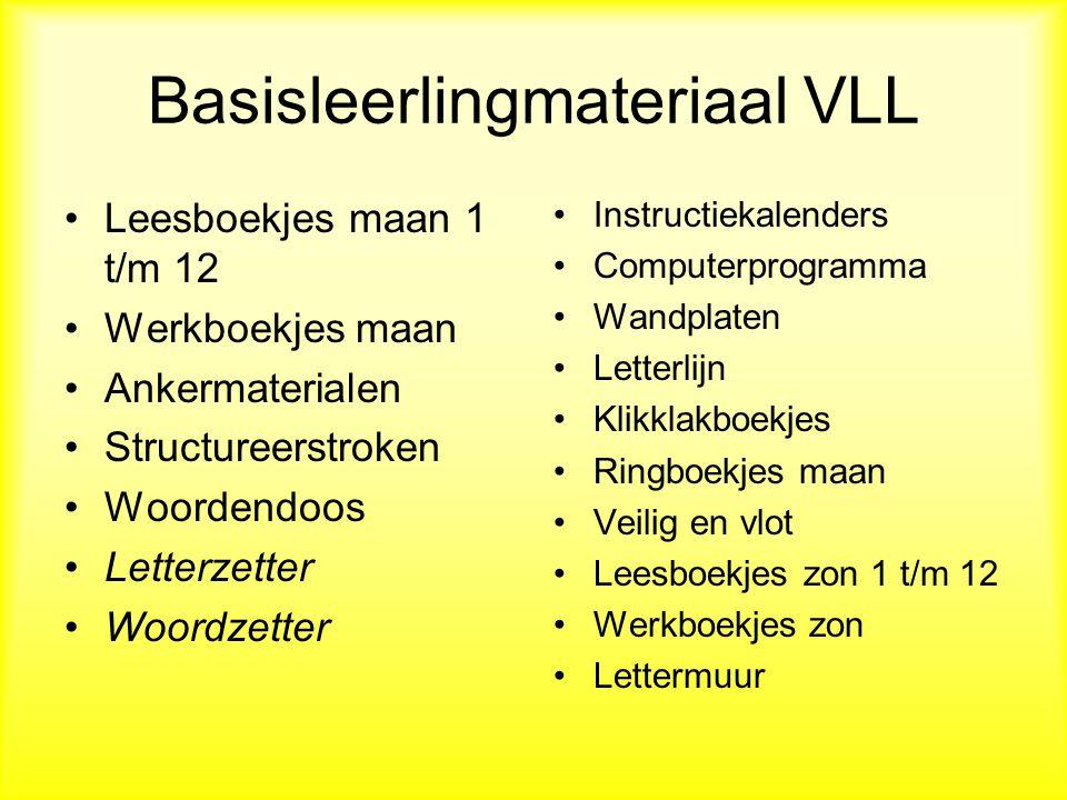 Basisleerlingmateriaal VLL