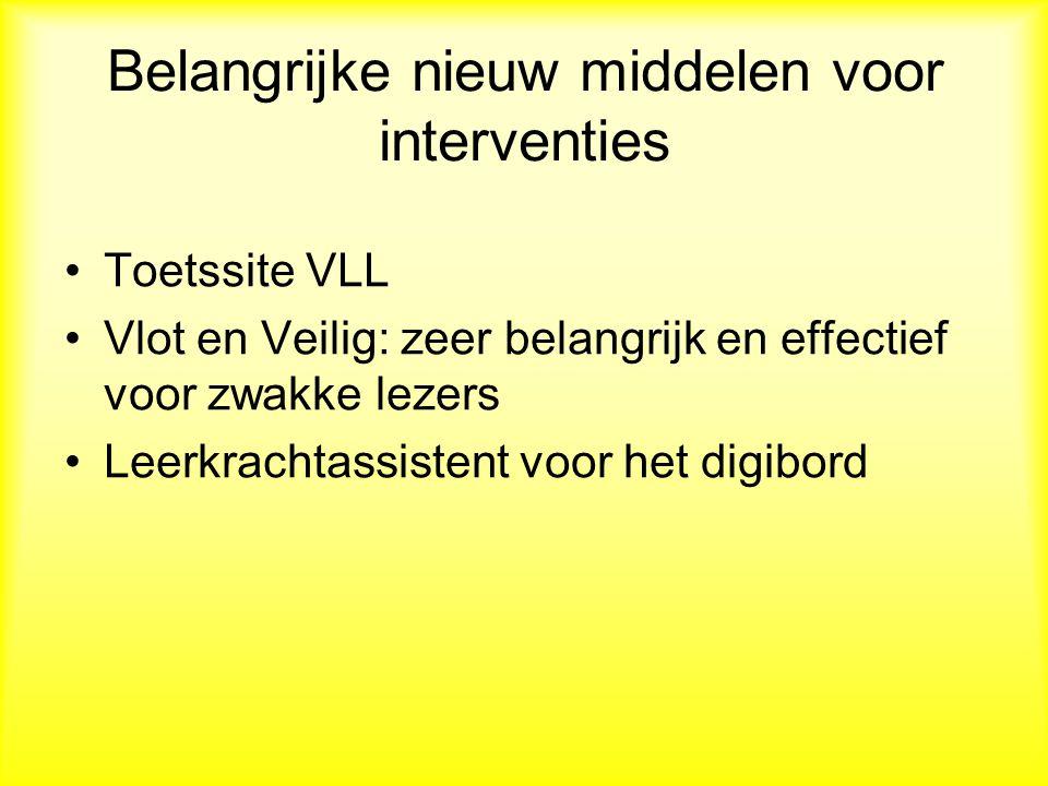 Belangrijke nieuw middelen voor interventies