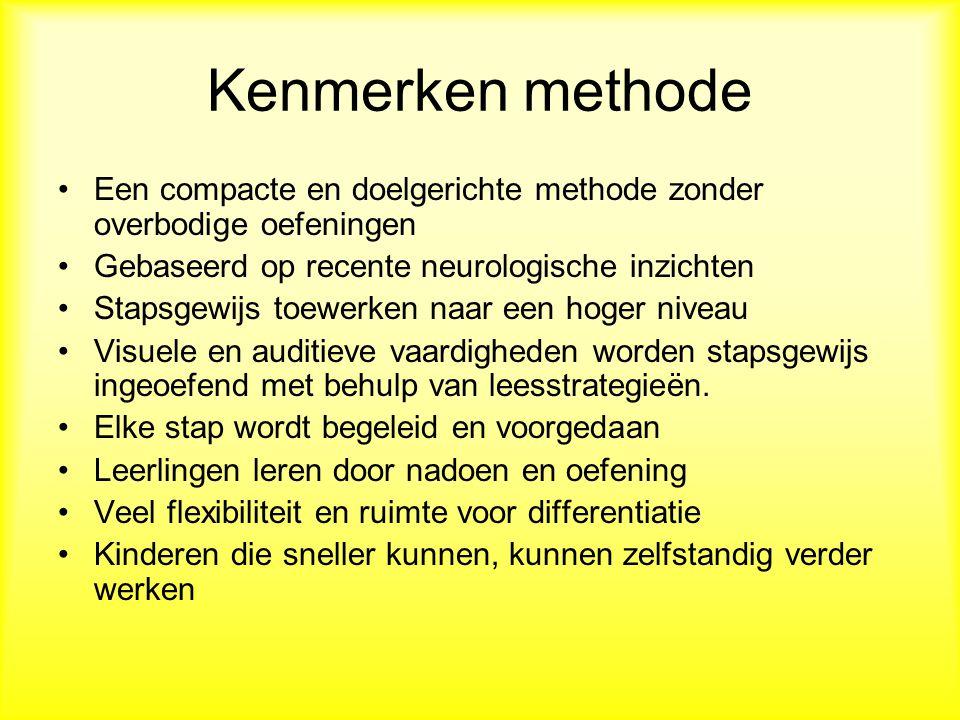 Kenmerken methode Een compacte en doelgerichte methode zonder overbodige oefeningen. Gebaseerd op recente neurologische inzichten.