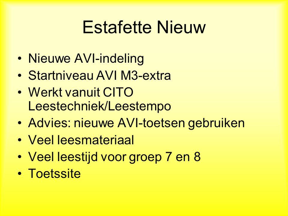 Estafette Nieuw Nieuwe AVI-indeling Startniveau AVI M3-extra