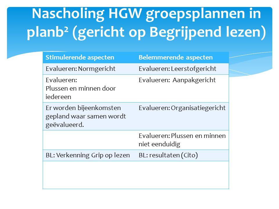 Nascholing HGW groepsplannen in planb2 (gericht op Begrijpend lezen)