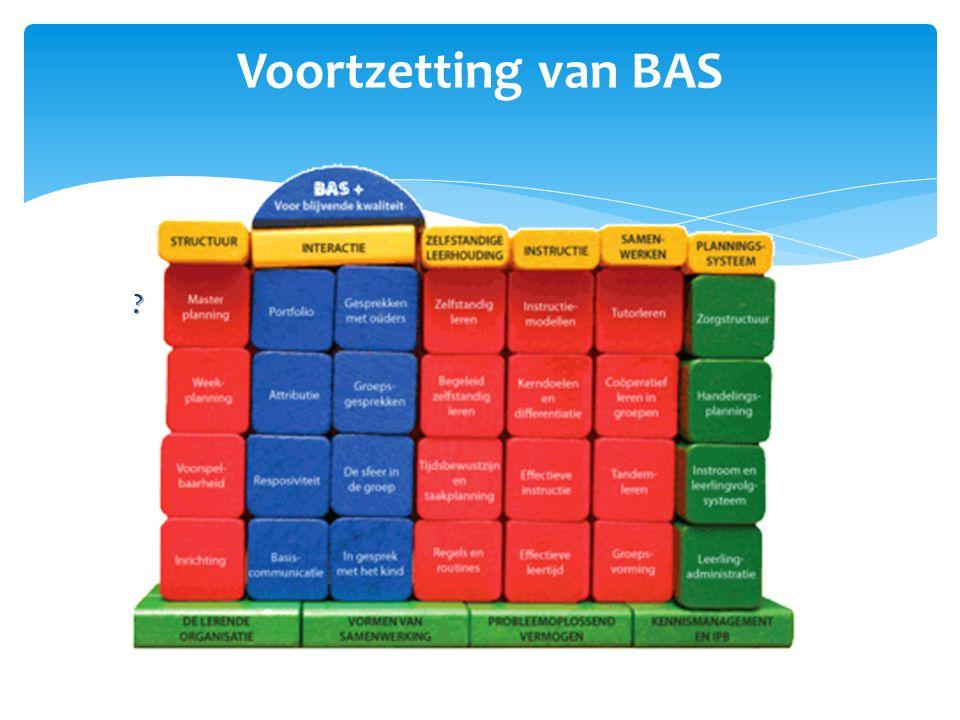 Voortzetting van BAS