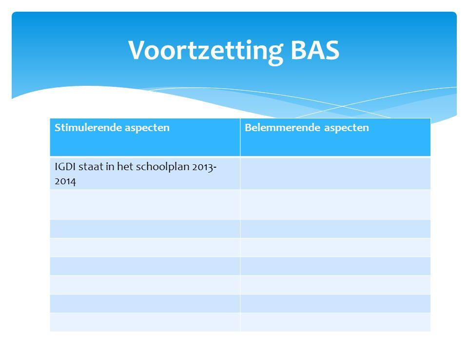 Voortzetting BAS Stimulerende aspecten Belemmerende aspecten