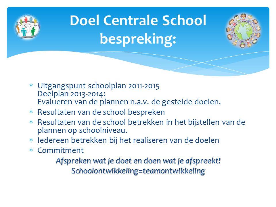Doel Centrale School bespreking: