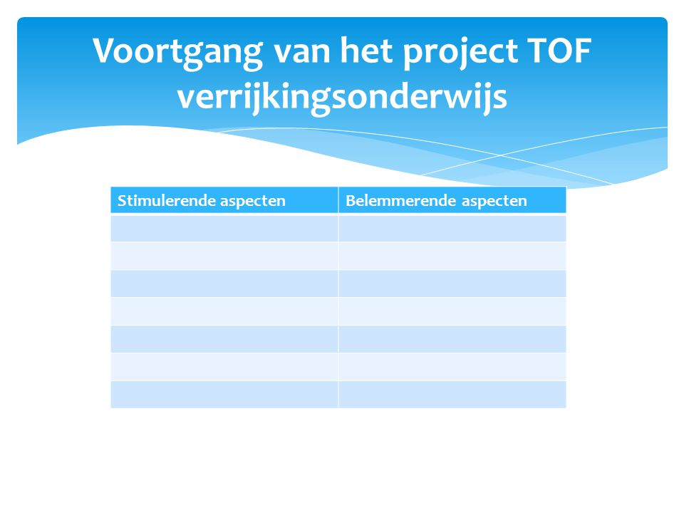 Voortgang van het project TOF verrijkingsonderwijs