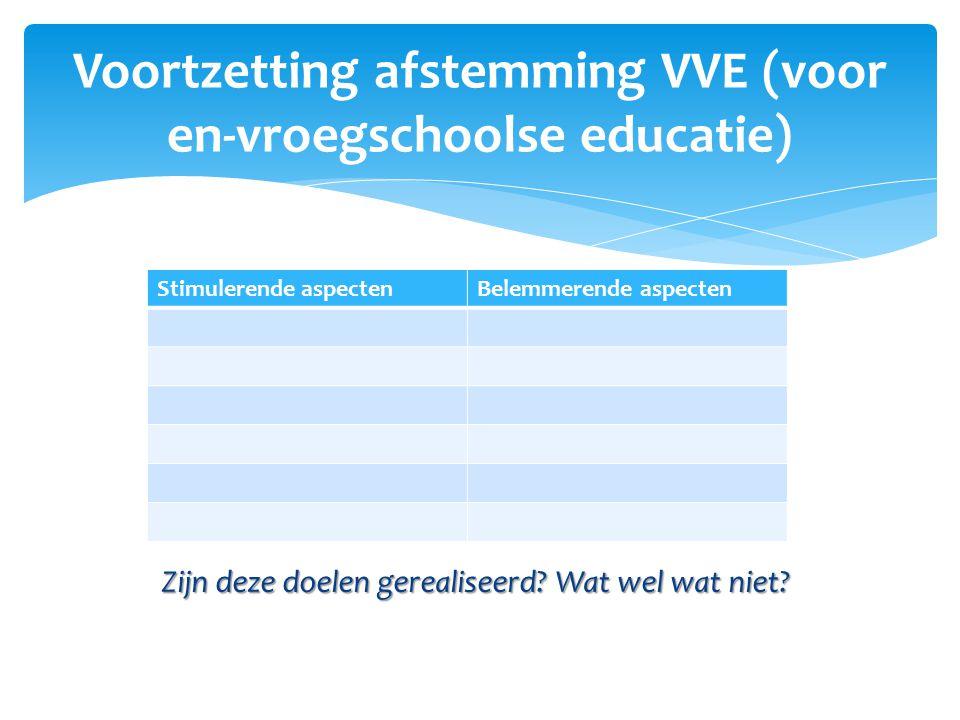 Voortzetting afstemming VVE (voor en-vroegschoolse educatie)