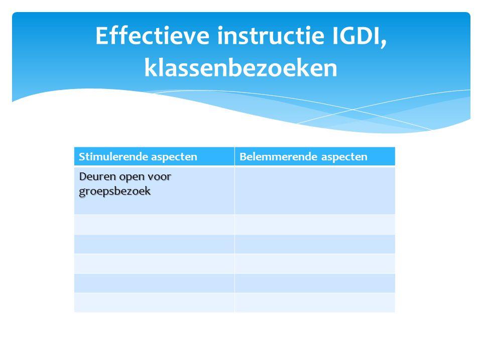 Effectieve instructie IGDI, klassenbezoeken