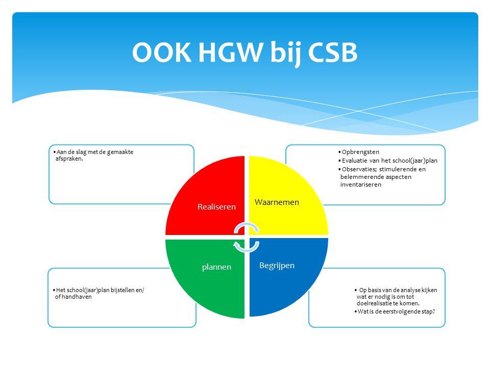 OOK HGW bij CSB Waarnemen Realiseren Begrijpen plannen Opbrengsten