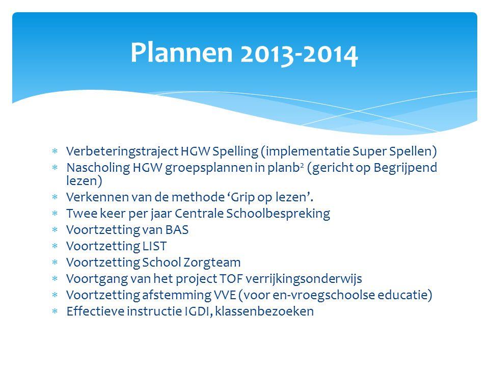 Plannen 2013-2014 Verbeteringstraject HGW Spelling (implementatie Super Spellen)