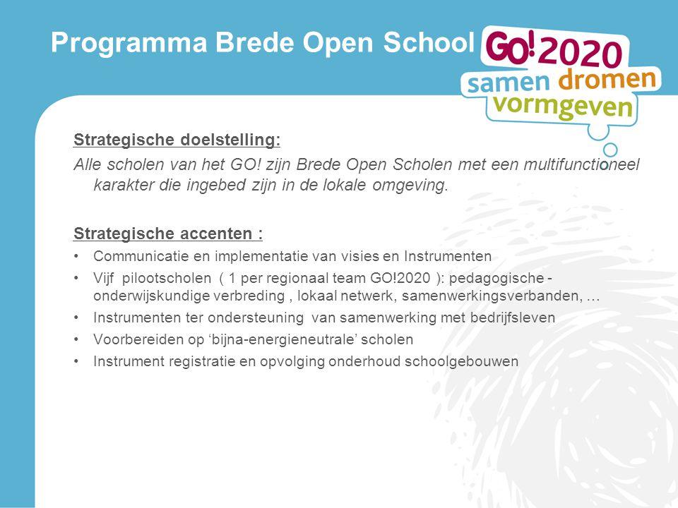 Programma Brede Open School