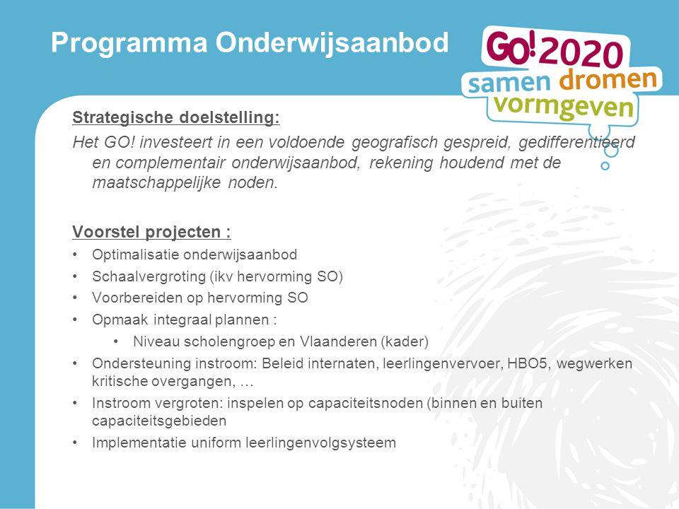 Programma Onderwijsaanbod