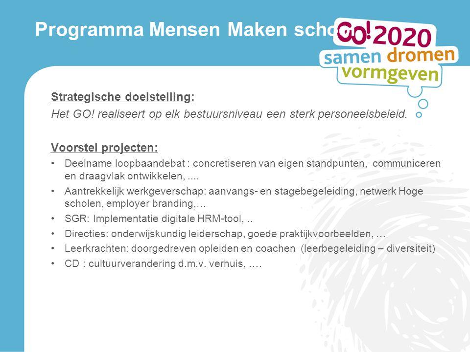 Programma Mensen Maken school