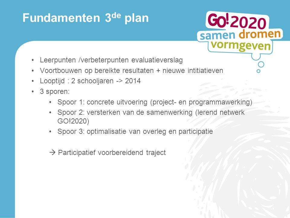 Fundamenten 3de plan Leerpunten /verbeterpunten evaluatieverslag