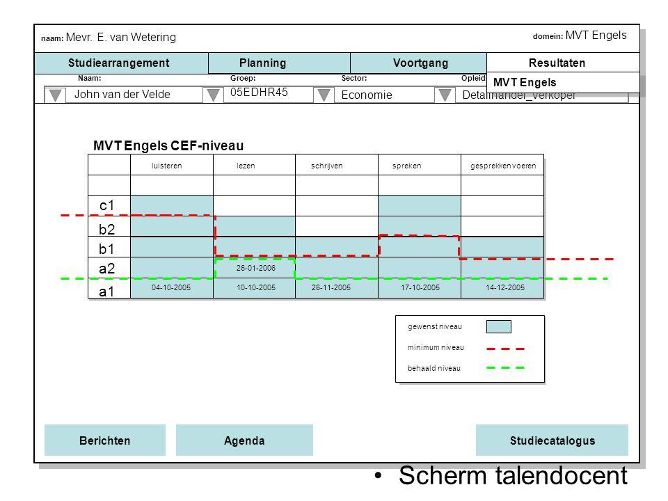 Scherm talendocent c1 b2 b1 a2 a1 MVT Engels CEF-niveau