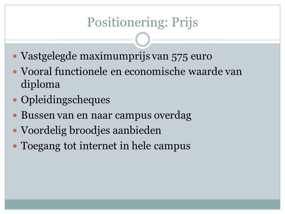 Positionering: Prijs Vastgelegde maximumprijs van 575 euro