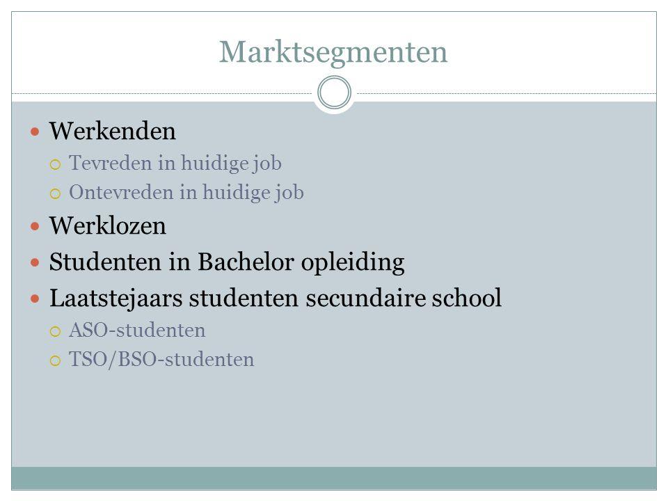 Marktsegmenten Werkenden Werklozen Studenten in Bachelor opleiding