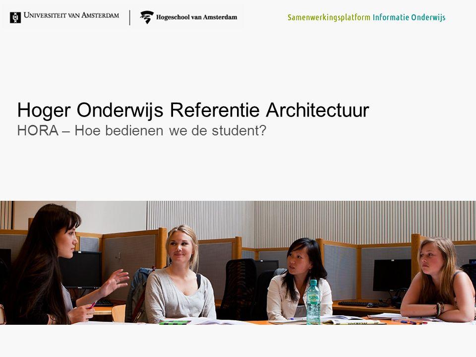 Hoger Onderwijs Referentie Architectuur