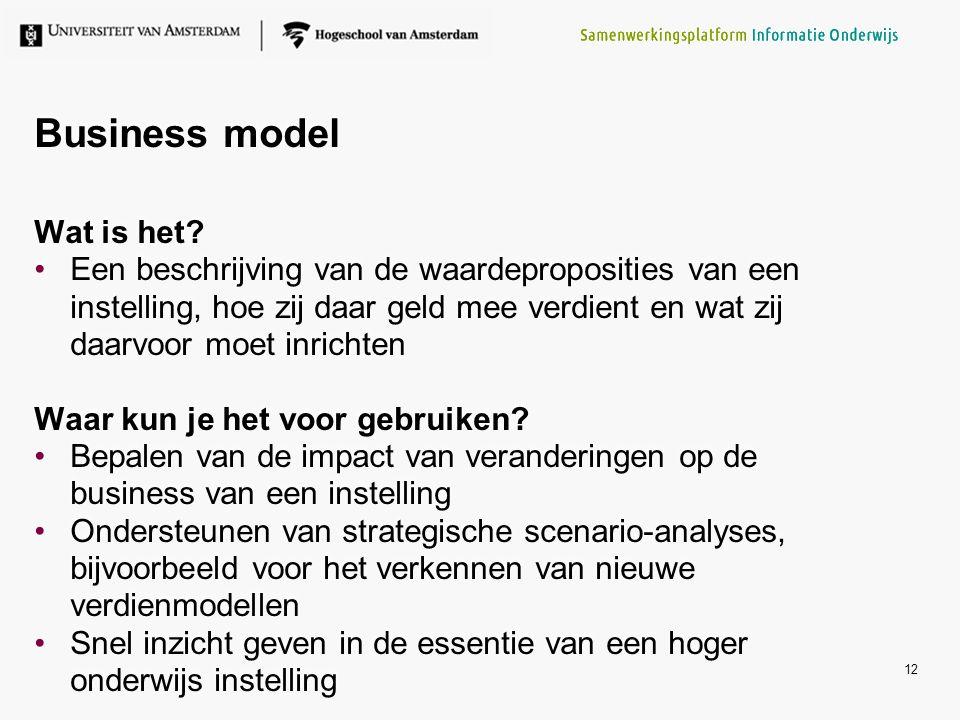 Business model Wat is het