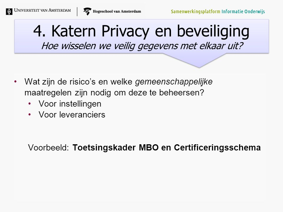 4. Katern Privacy en beveiliging