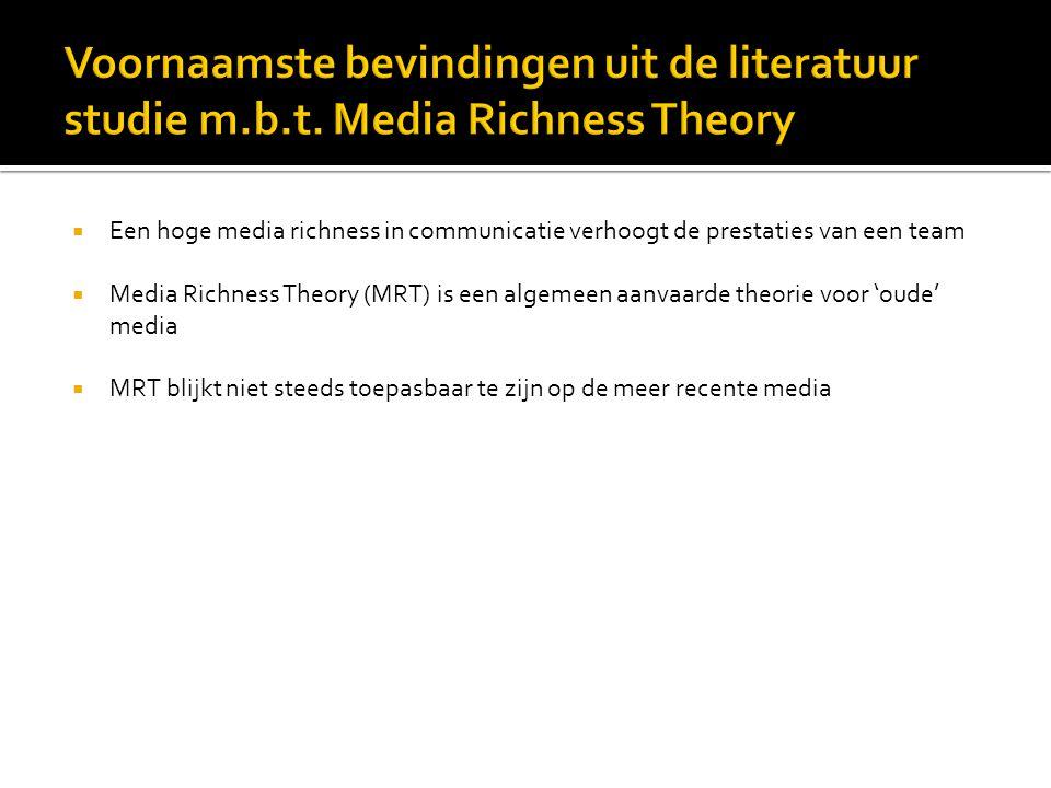 Voornaamste bevindingen uit de literatuur studie m. b. t