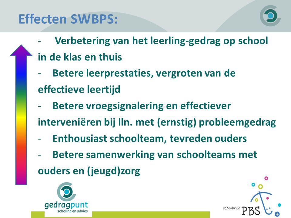 Effecten SWBPS: Verbetering van het leerling-gedrag op school