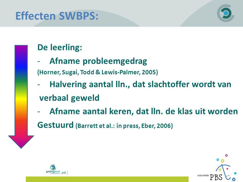 Effecten SWBPS: De leerling: Afname probleemgedrag