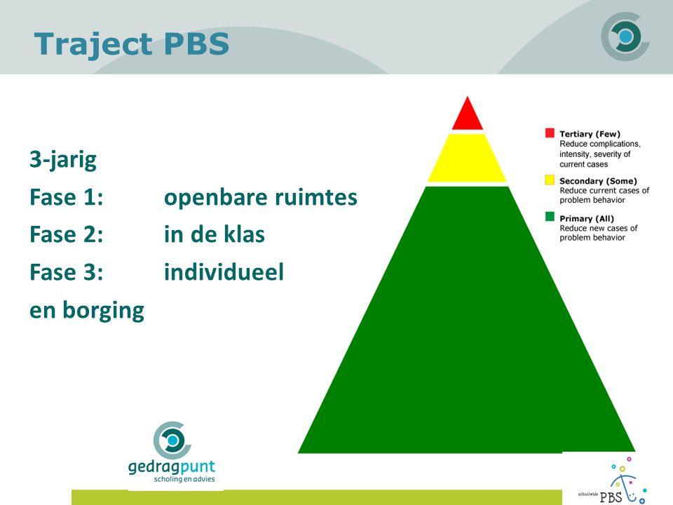 Traject PBS 3-jarig Fase 1: openbare ruimtes Fase 2: in de klas