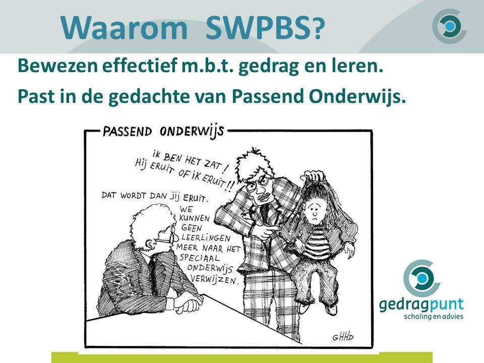 Waarom SWPBS Bewezen effectief m.b.t. gedrag en leren.