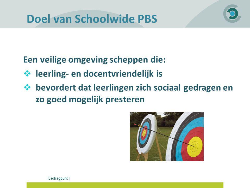 Doel van Schoolwide PBS