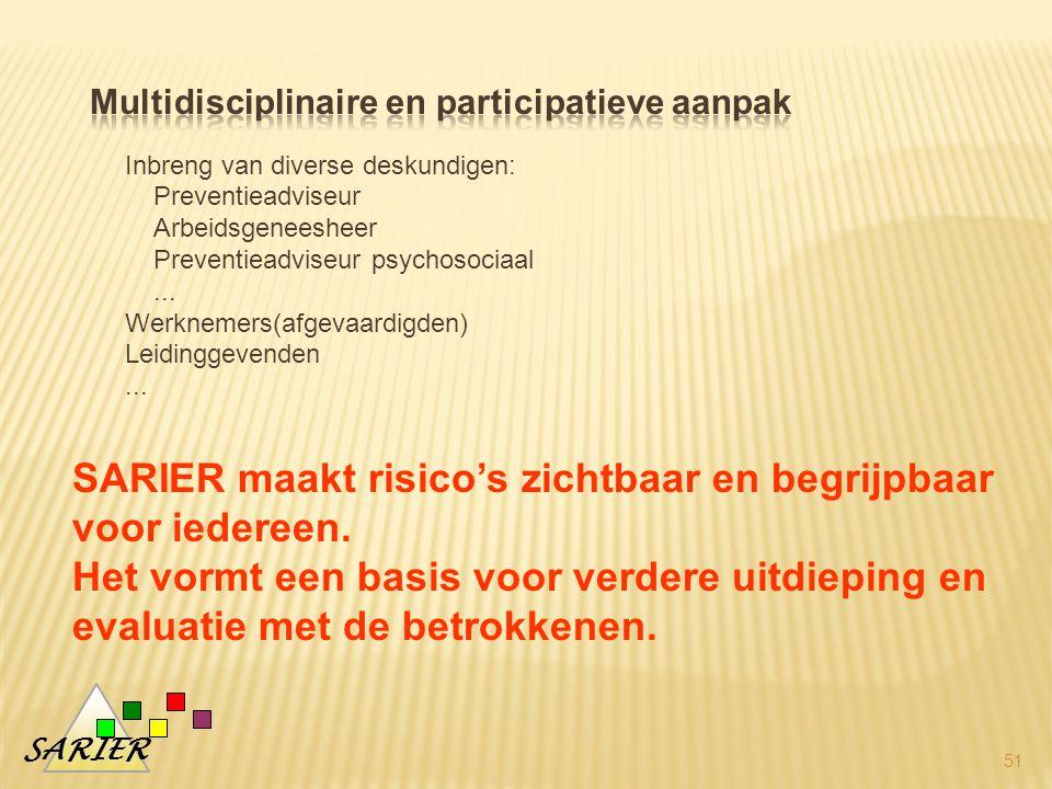 Multidisciplinaire en participatieve aanpak
