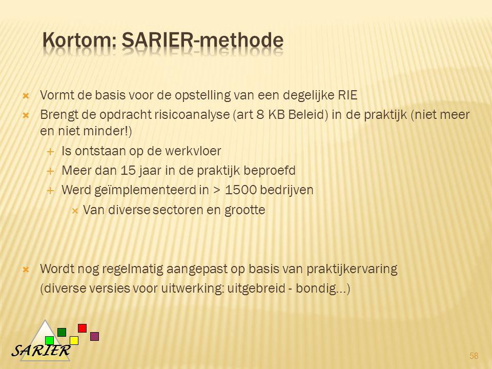 Kortom: SARIER-methode