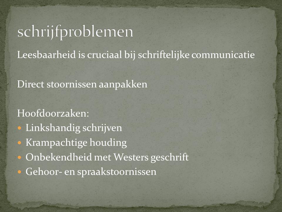 schrijfproblemen Leesbaarheid is cruciaal bij schriftelijke communicatie. Direct stoornissen aanpakken.