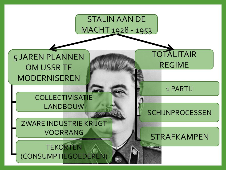5 JAREN PLANNEN OM USSR TE MODERNISEREN TOTALITAIR REGIME