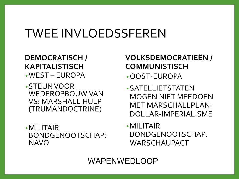 TWEE INVLOEDSSFEREN DEMOCRATISCH / KAPITALISTISCH