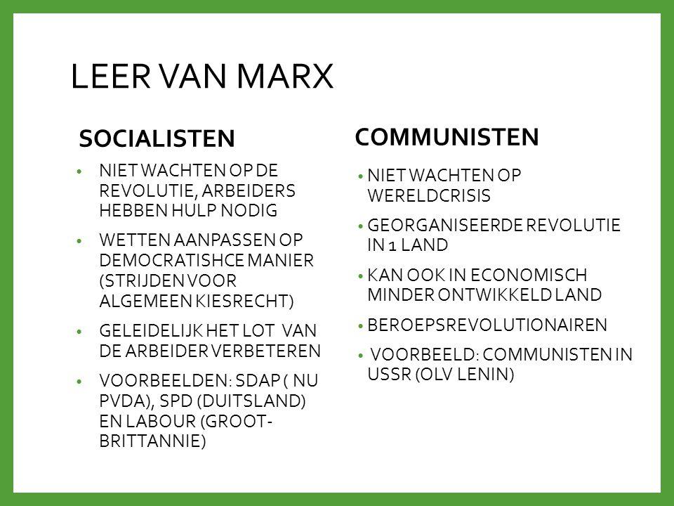 LEER VAN MARX COMMUNISTEN SOCIALISTEN