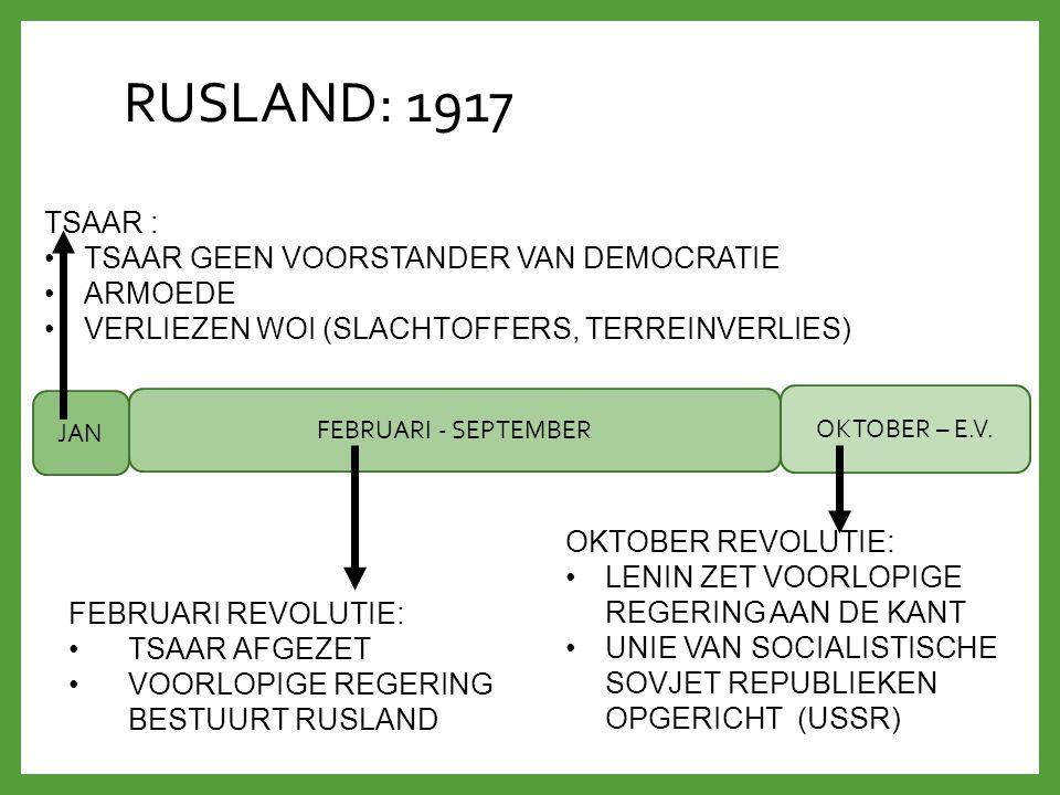 RUSLAND: 1917 TSAAR : TSAAR GEEN VOORSTANDER VAN DEMOCRATIE ARMOEDE