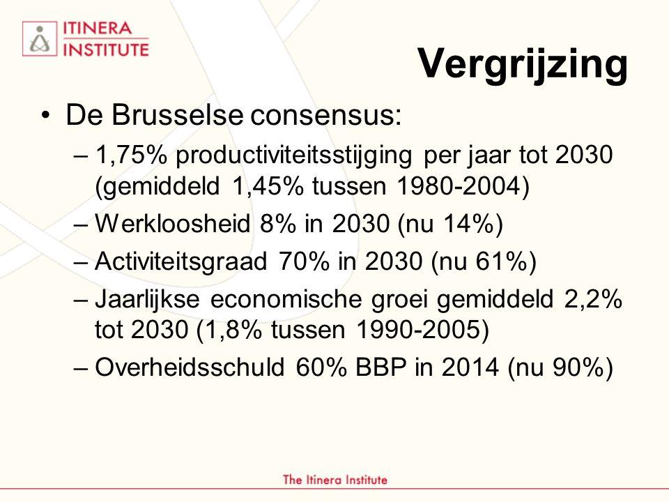 Vergrijzing De Brusselse consensus: