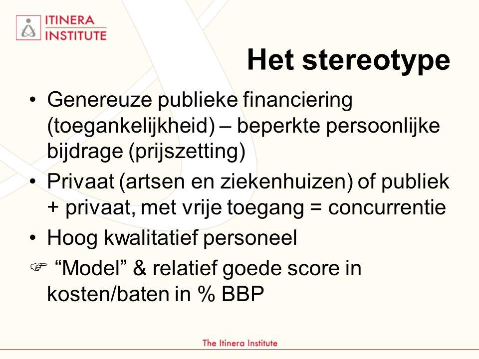 Het stereotype Genereuze publieke financiering (toegankelijkheid) – beperkte persoonlijke bijdrage (prijszetting)