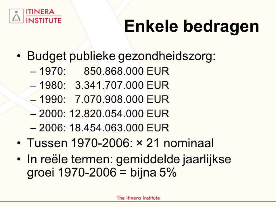 Enkele bedragen Budget publieke gezondheidszorg: